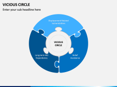 Vicious Circle PPT Slide 3