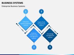 Business Systems PPT Slide 15