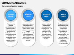 Commercialization PPT Slide 13