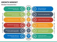 Growth Mindset PPT Slide 20