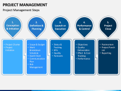 Project Management PPT Slide 7