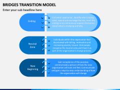 Bridges Transition Model PPT Slide 5