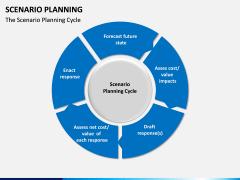 Scenario Planning PPT slide 4