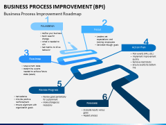 Business process improvement PPT slide 6