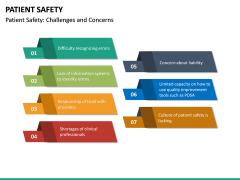 Patient Safety PPT Slide 25