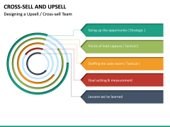 Cross Selling Up Selling PPT Slide 27