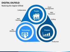 Digital Oilfield PPT Slide 8