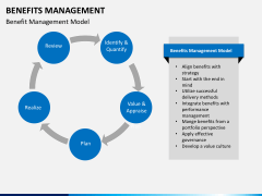 Benefits management PPT slide 14