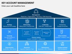Key Account Management PPT Slide 15