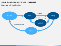 Single and Double Loop Learning PPT Slide 7