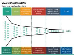 Value Based Selling PPT Slide 10