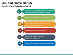 User Acceptance Testing PPT Slide 30