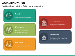 Social Innovation PPT Slide 24