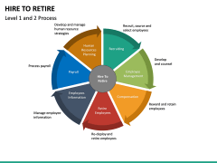 Hire to Retire PPT slide 16