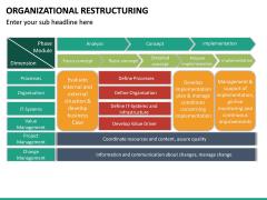 Organizational Restructuring PPT Slide 20