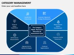 Category Management PPT Slide 3
