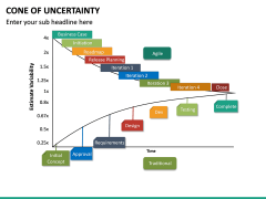 Cone of Uncertainty PPT Slide 12