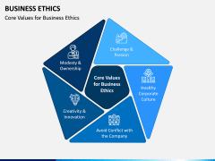 Business Ethics PPT Slide 8