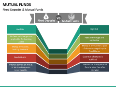 Mutual Funds PPT Slide 27
