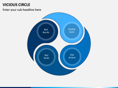 Vicious Circle PPT Slide 1