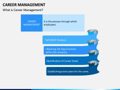 Career Management PPT Slide 2