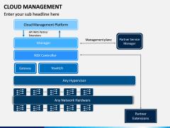 Cloud Management PPT Slide 10