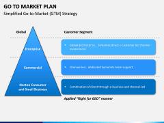 Go To Market Plan (GTM Plan) PPT Slide 22