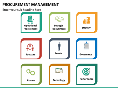 Procurement Management PPT Slide 21