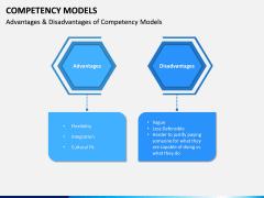 Competency Models PPT Slide 14