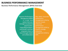 Business Performance Management PPT Slide 15