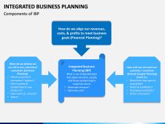 Integrated Business Planning PPT Slide 8