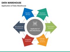 Data Warehouse PPT Slide 33