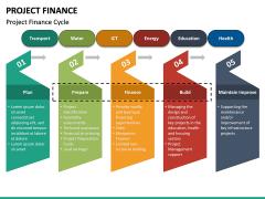 Project Finance PPT Slide 20