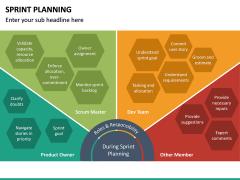 Sprint Planning PPT Slide 19