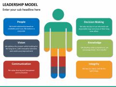 Leadership Model PPT Slide 22