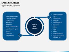 Sales Channels PPT Slide 5
