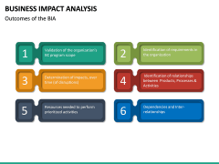 Business impact analysis PPT slide 31