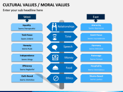 Cultural Values PPT Slide 2