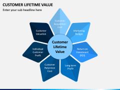 Customer Lifetime Value PPT Slide 6