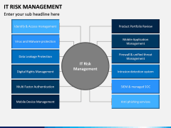 It Risk Management PPT Slide 4