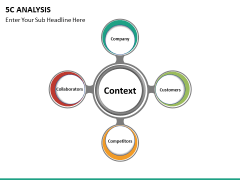 5C analysis PPT slide 10