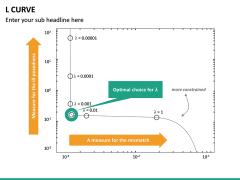 L Curve PPT Slide 5