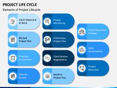 Project life cycle PPT slide 8