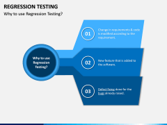 Regression Testing PPT Slide 3