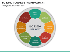 ISO 22000 PPT Slide 16