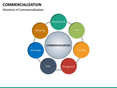 Commercialization PPT Slide 21
