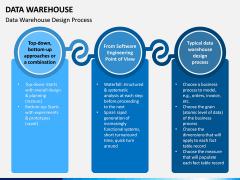 Data Warehouse PPT Slide 6