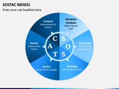 SOSTAC Model PPT Slide 1