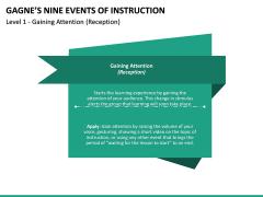 Gagne's Nine Events of Instruction PPT Slide 22