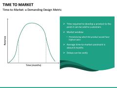 Time to Market PPT Slide 26